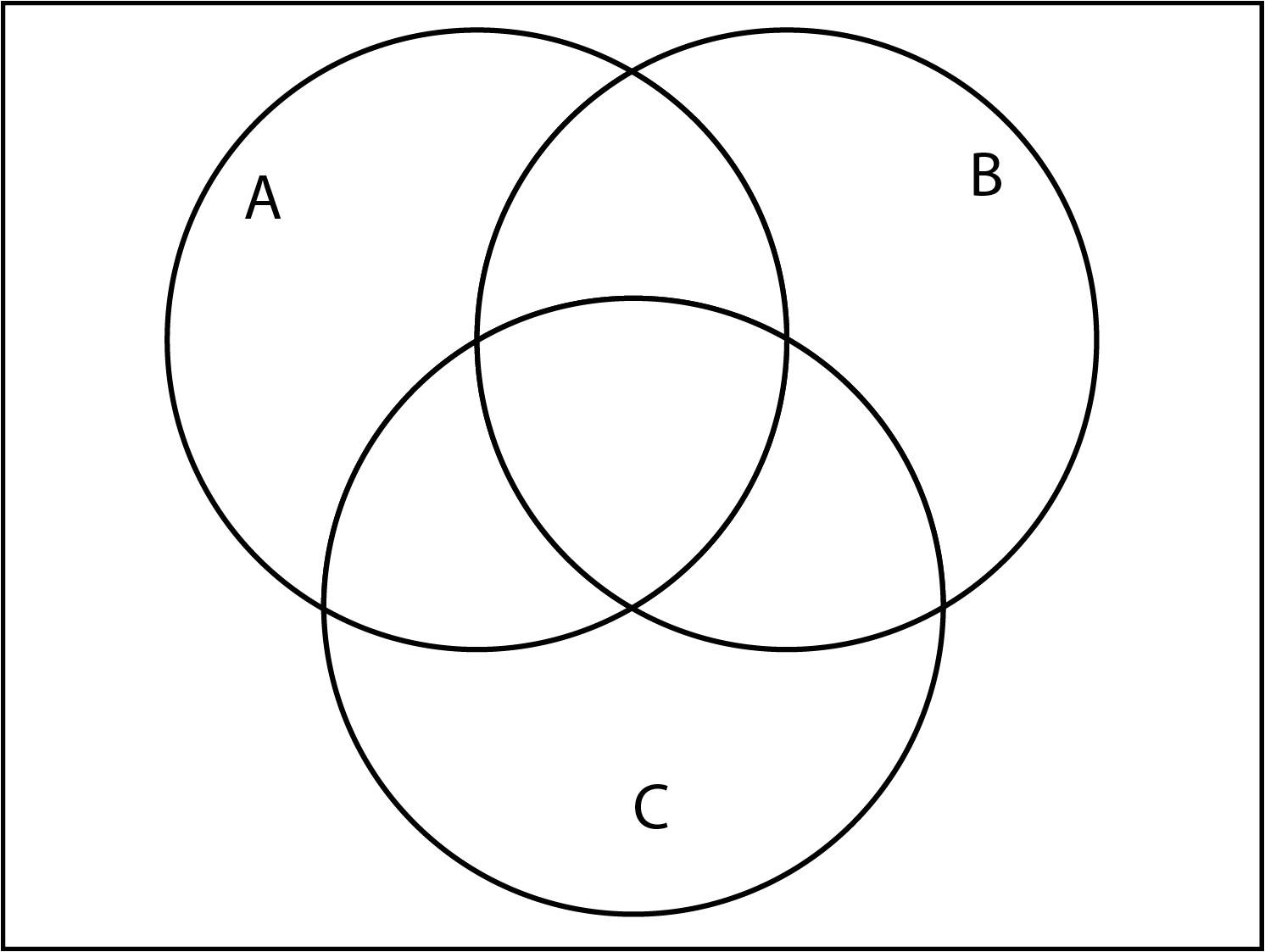 3 circle venn diagram template 2018