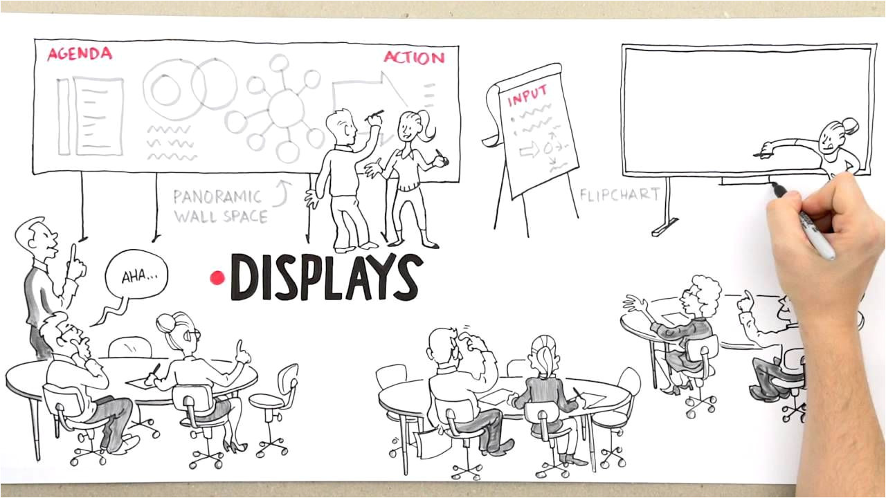 Visual Facilitation Templates Learning Graphic Facilitation tools by Bigger Picture