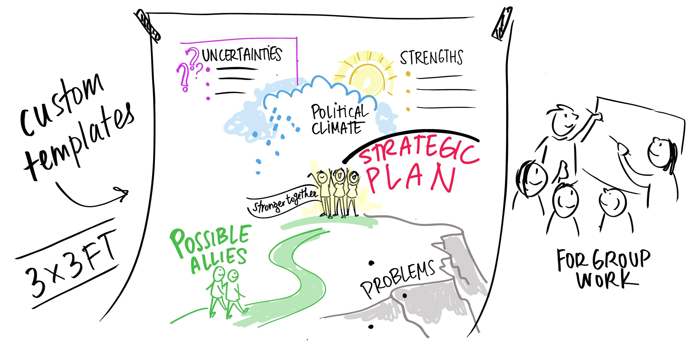 visual facilitation with templates