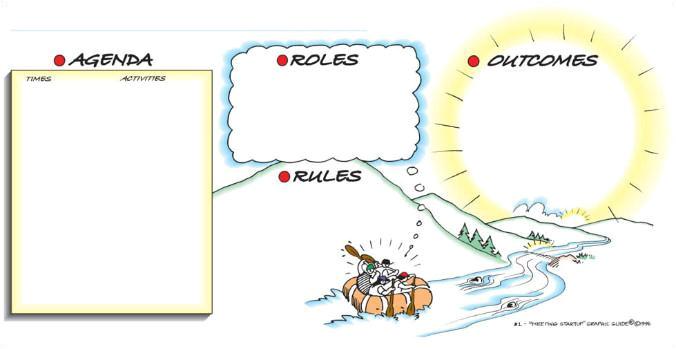 visual planning templates