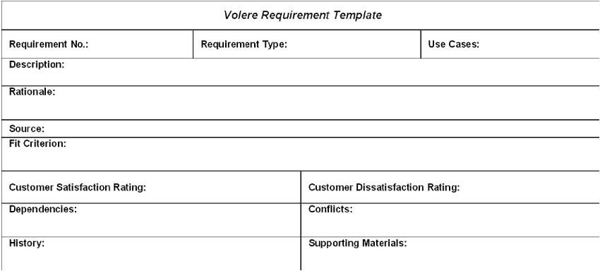 Volere Template Free Download the Volere Requirement Template Used In Hydra Download