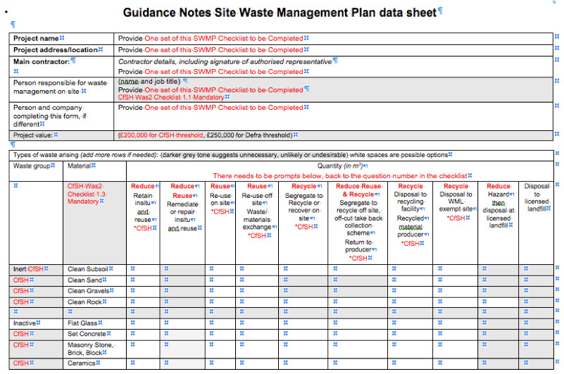 Waste Management Strategy Template Swmp Site Waste Management Plan Workshops Green Building