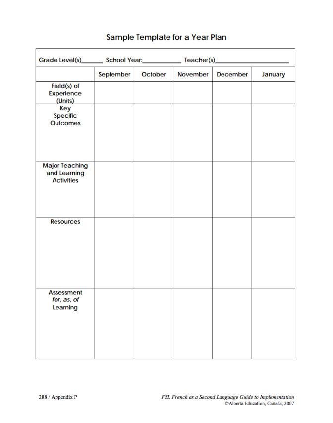 week long lesson plan template c9fb8078c7ca6d62c9e5b86f4792db81 kindergarten lesson plans ginger snaps