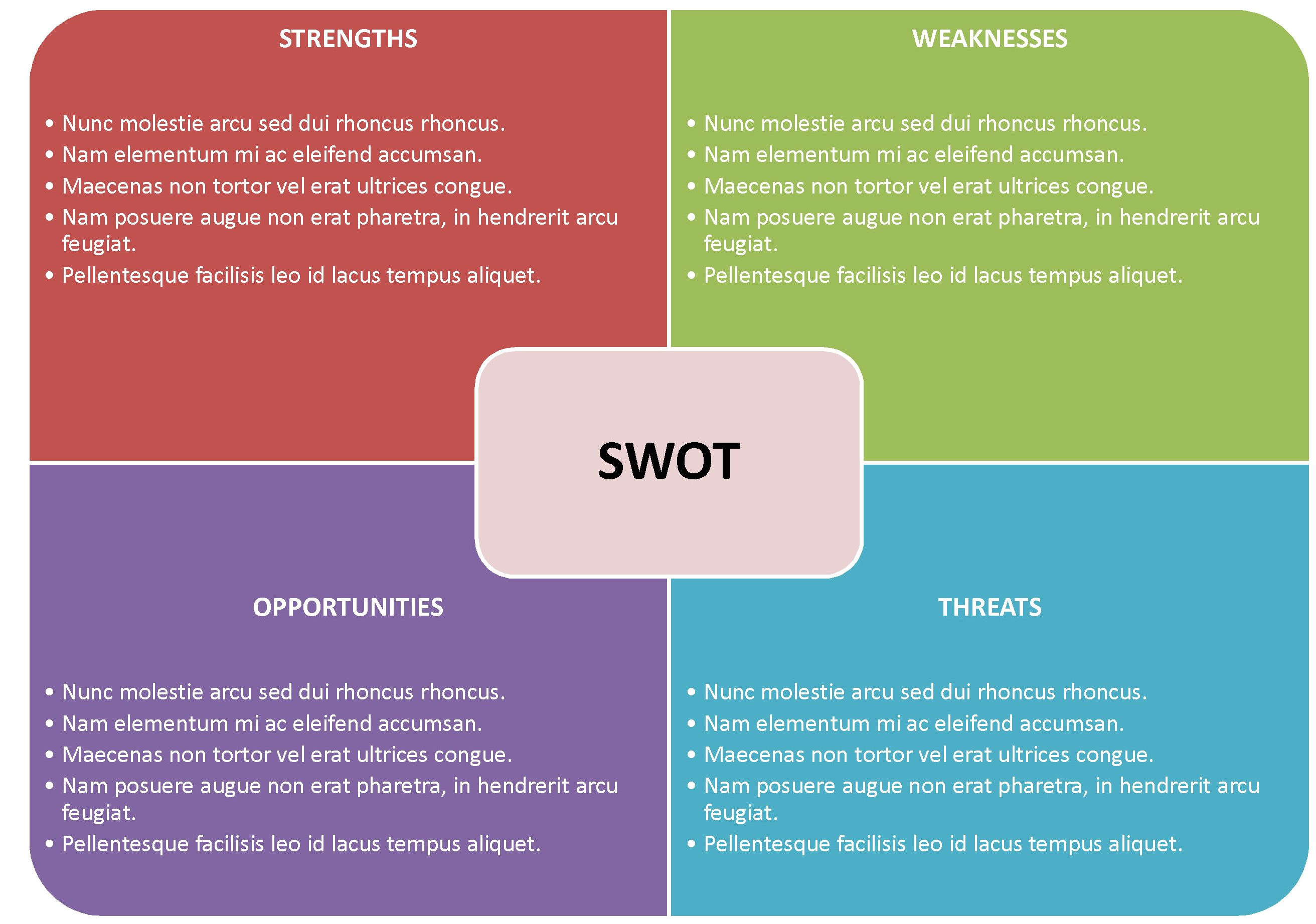 free swot analysis template in word