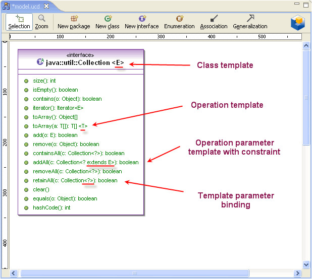 What is Template In Java Jdk 1 5 Support