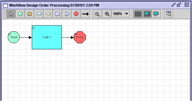 What is the Definition Of Template Defining Workflow Templates