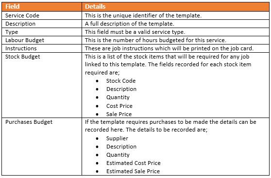 service templates