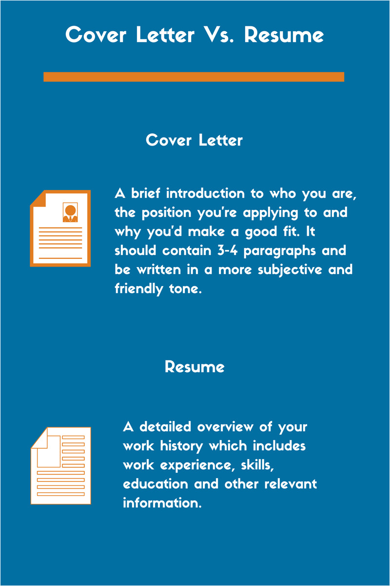 What is the Difference Between Cv and Cover Letter the Difference Between A Cover Letter and Resume Zipjob