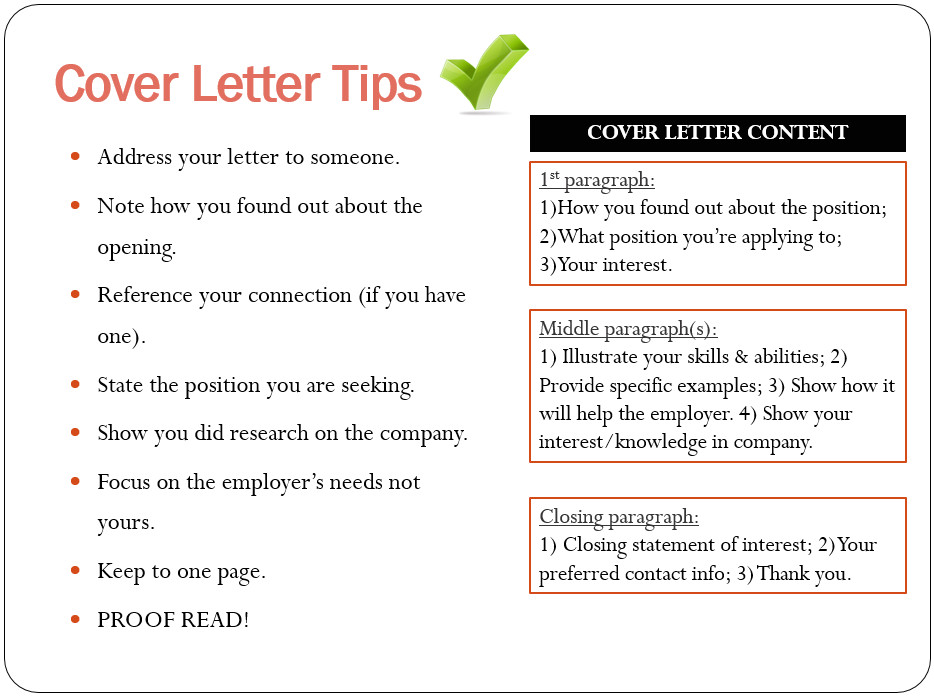 what should go in a cover letter 2775