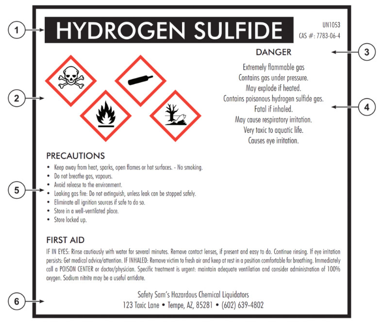 ghs workplace label