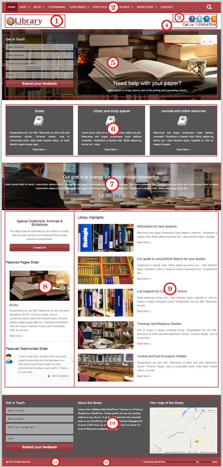 library theme documentation