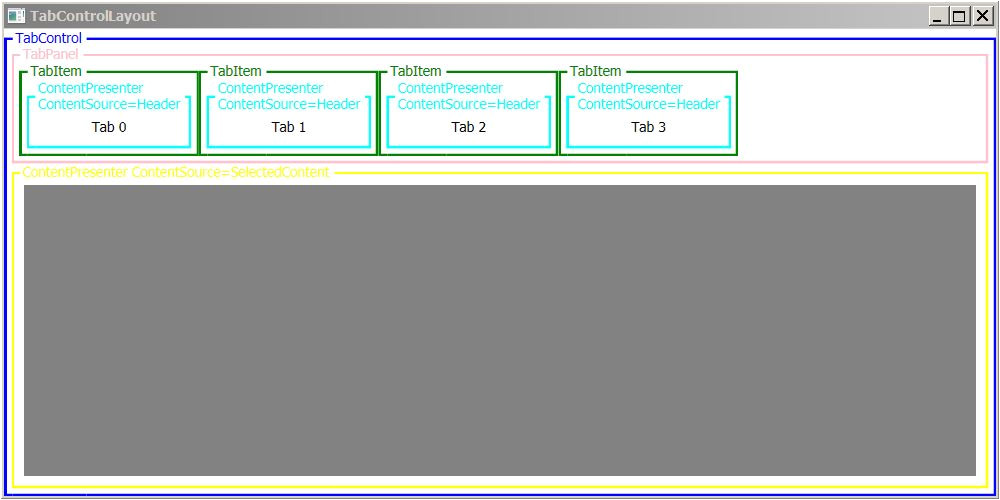 styling wpf tabcontrol borders