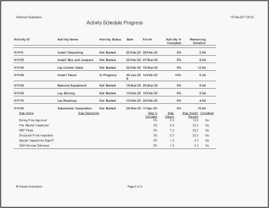 15 custom yahoo sitebuilder templates collections concept from sitebuilder templates