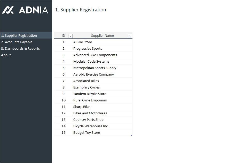 accounts payable dashboard template