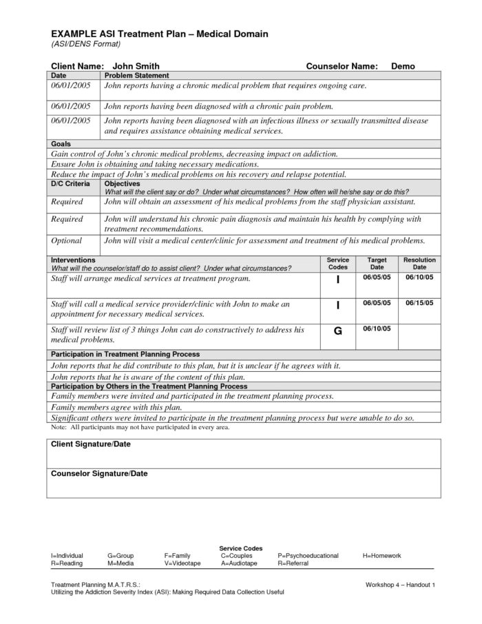 dental treatment consent forms