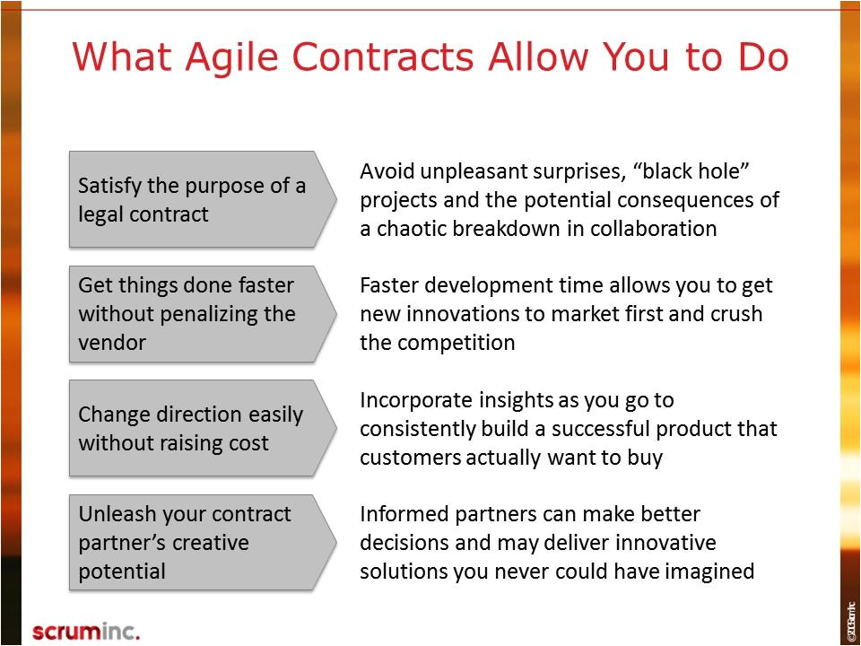 Agile Contract Template Agile Contracts Slide 13