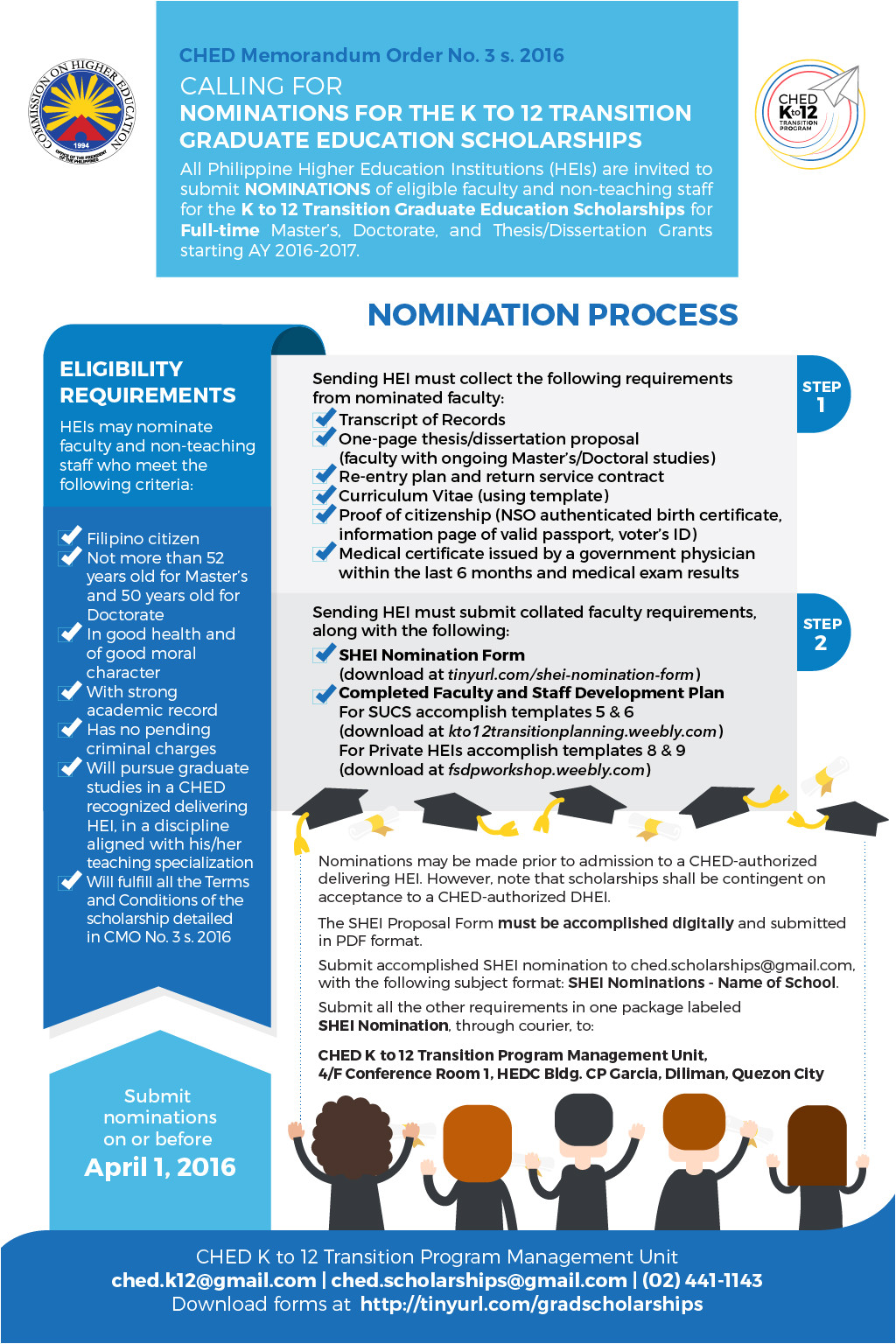 ched scholarship masteral doctoral how to apply what are the requirements to comply
