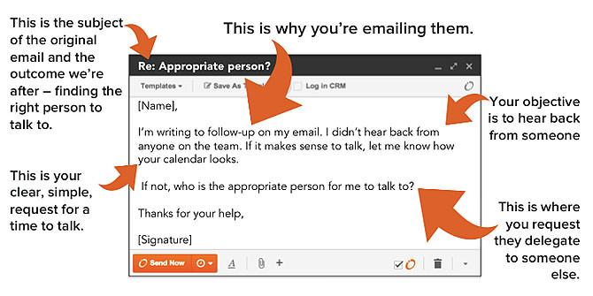 follow up emails webinar