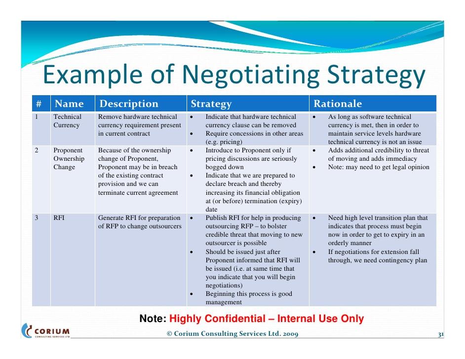 negotiation plan template excel 713