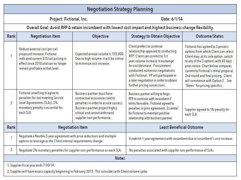negotiation plan template excel 995