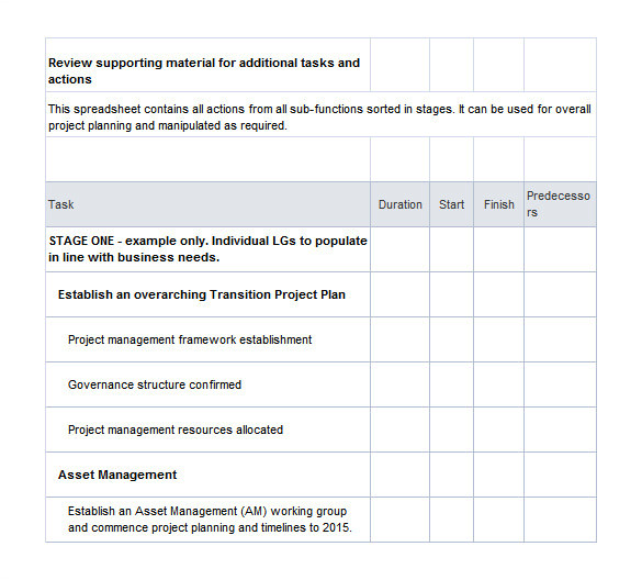 contract transition plan template