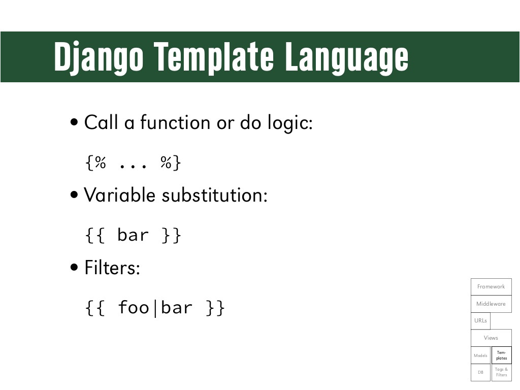 77 django template language call a