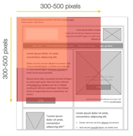 best practices for email templates