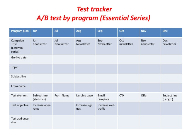 practical tips to performing email ab test