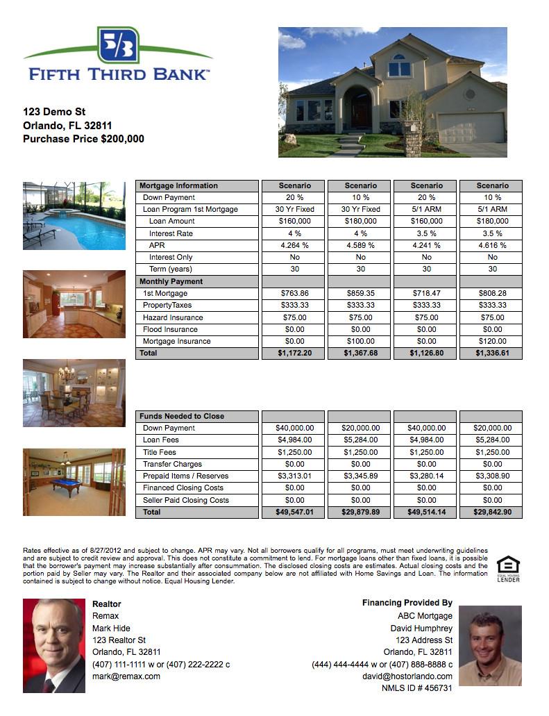 www loanproposals com