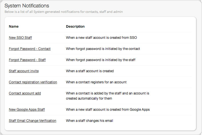help desk email notification