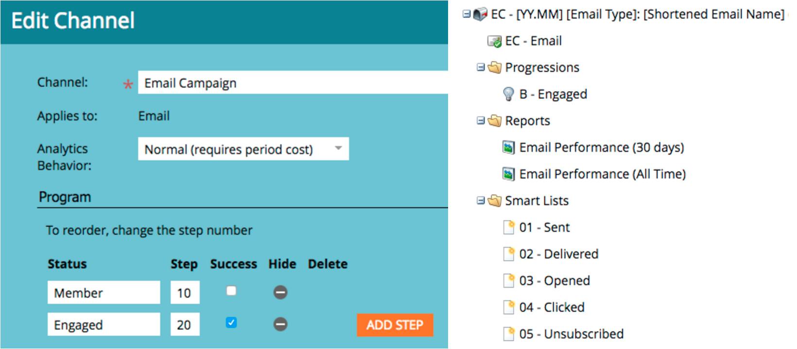 email campaign program templates marketo