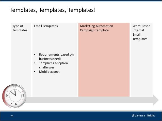 Marketing Automation Email Templates Marketing Automation Templates