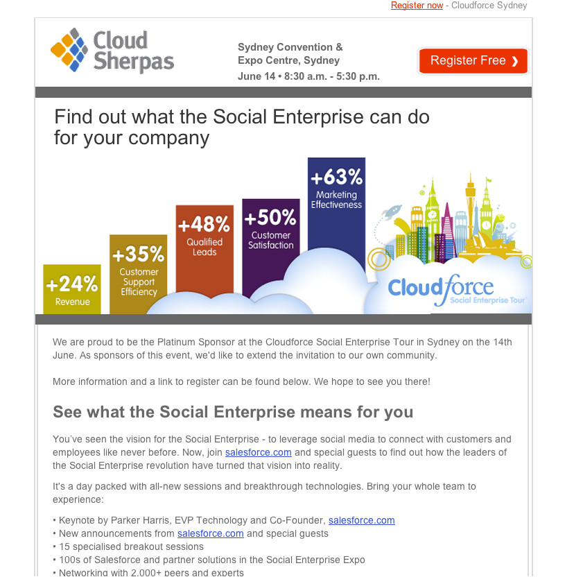 Marketing Email Blast Template 7 Examples Of Successful Email Templates A Case Study