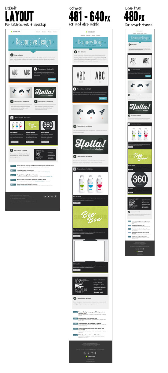 emailology a free responsive email template using media queries part i