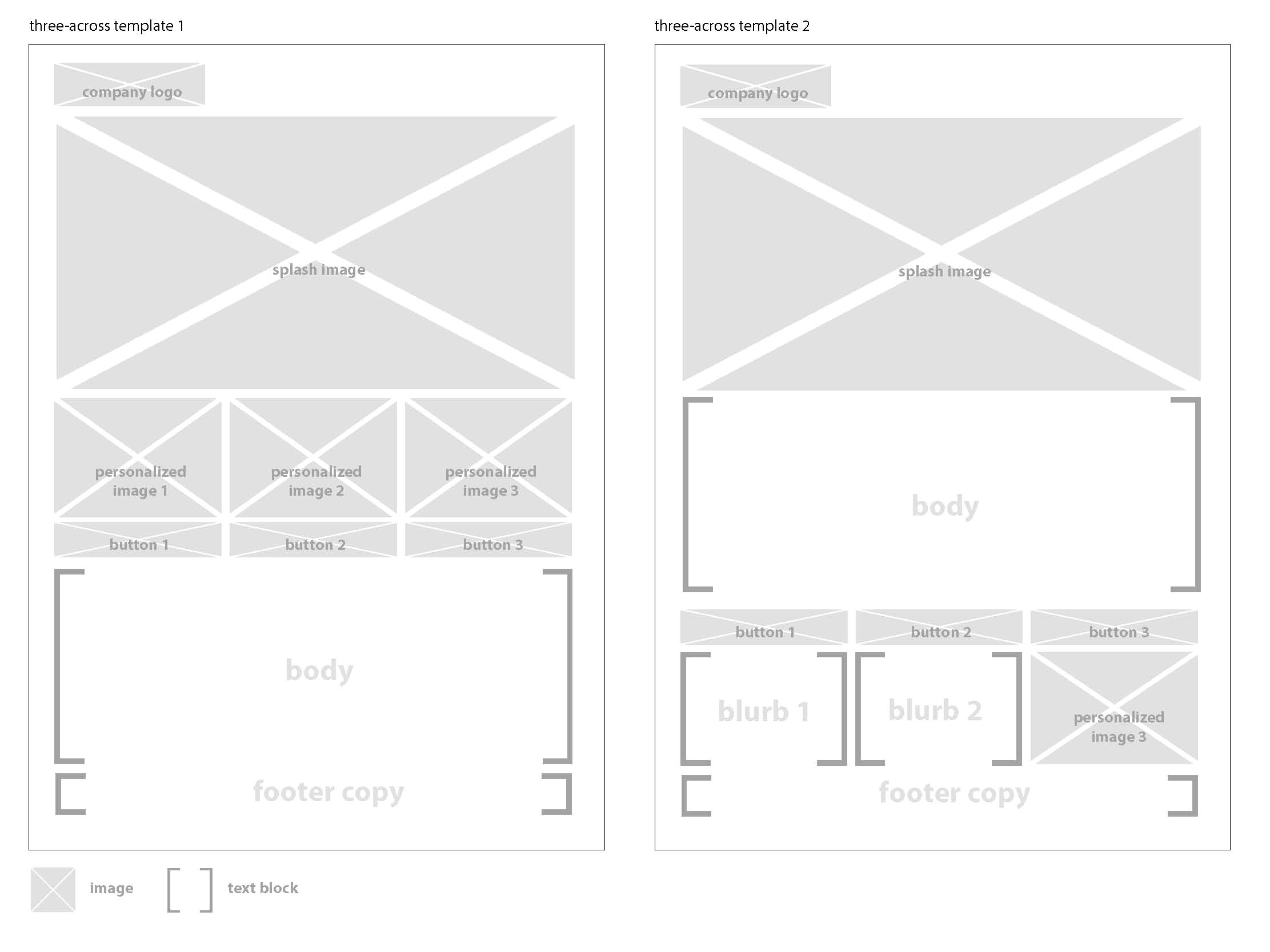 wireframe html code