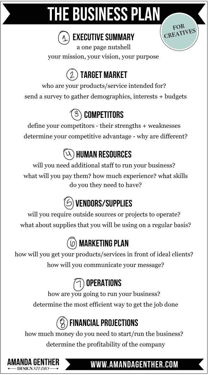 Nail Technician Contract Template Plan De Empresa Para Creativos Infografia Infographic