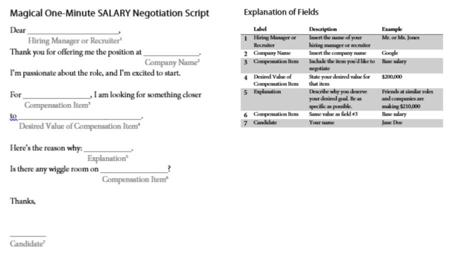 un échantillon magique d'une lettre de négociation salariale