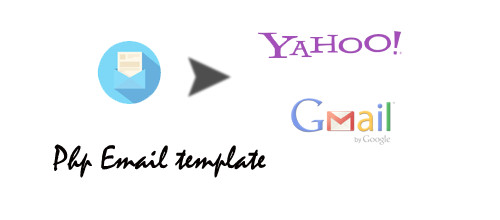send email with html template using php