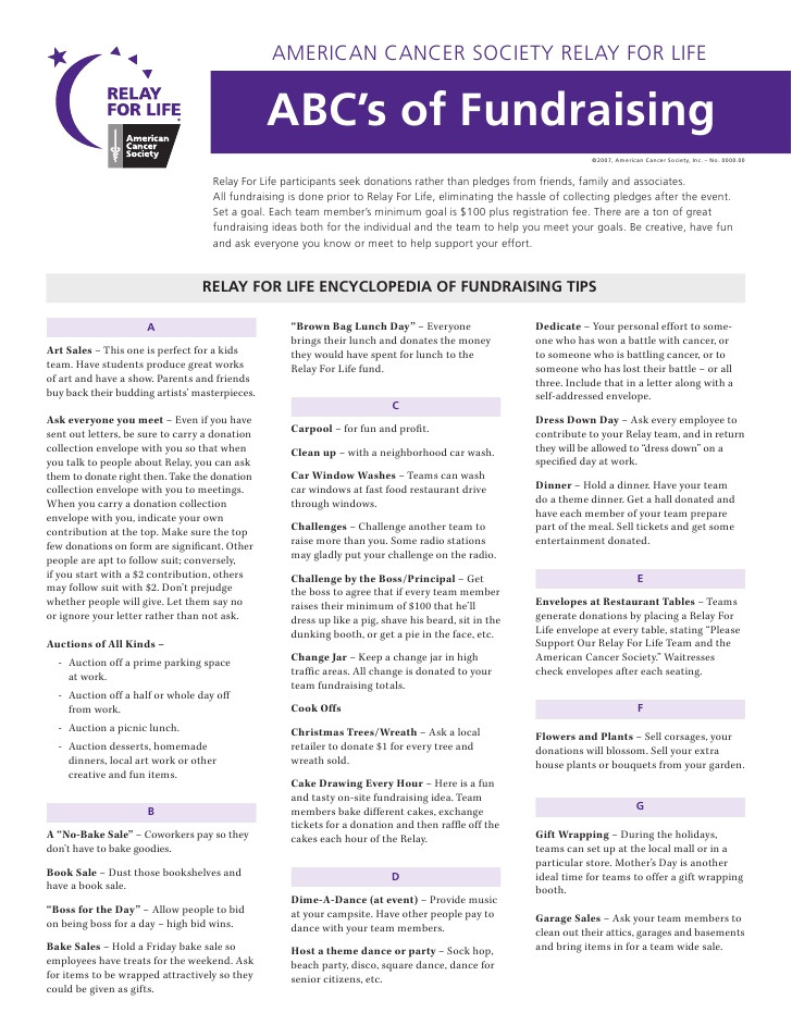 ab cs of fundraising sheet