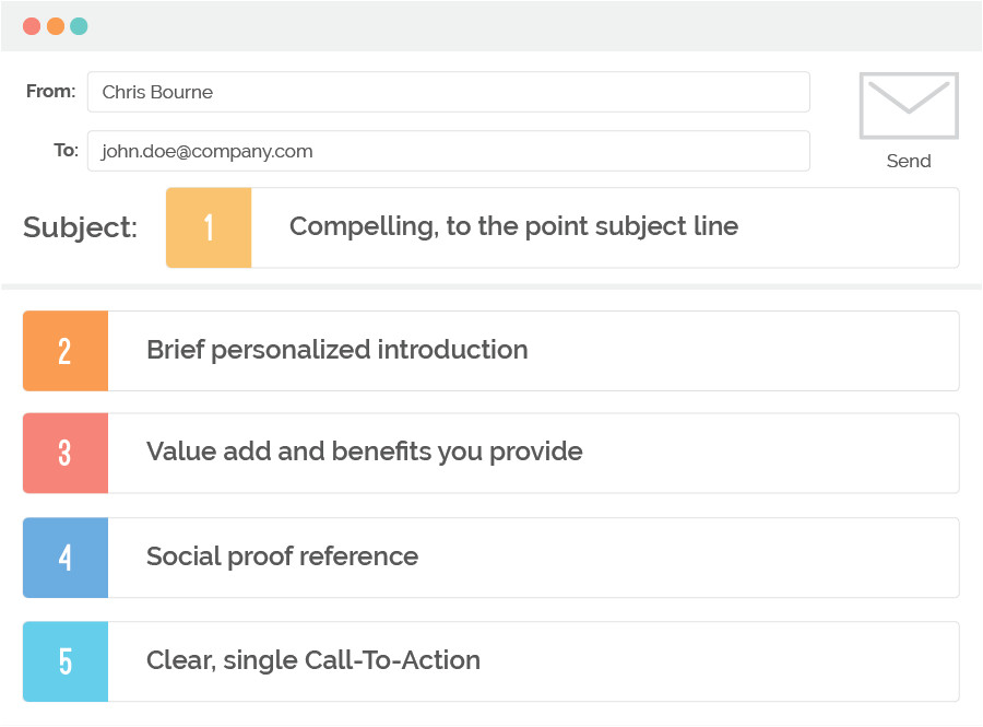 11 sales email templates boost prospecting