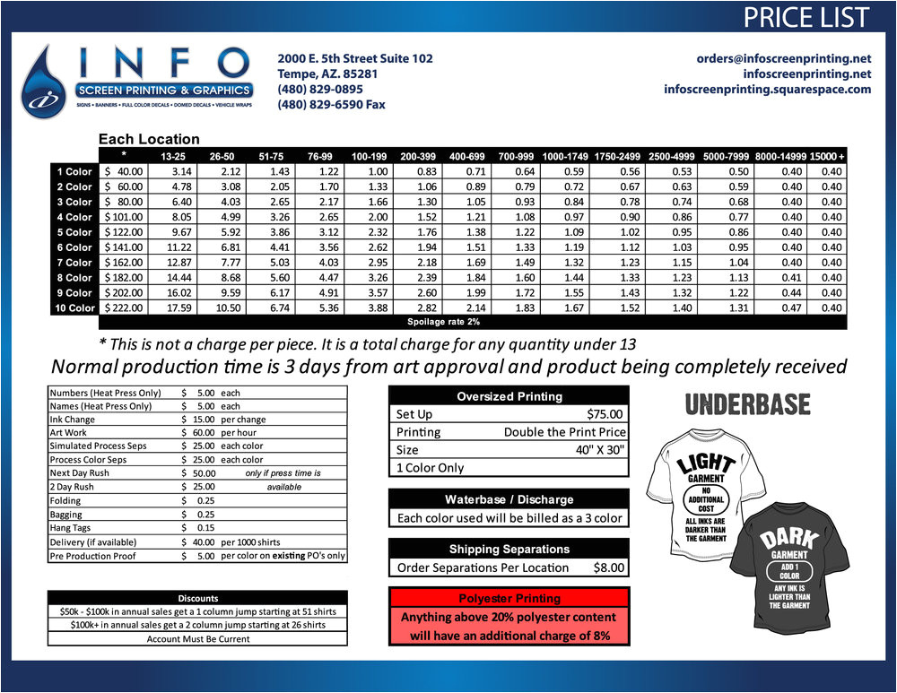price list and forms