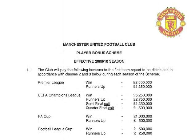 manchester united s player bonus scheme released football leaks including 2 5m premier league title win 5 25m champions league