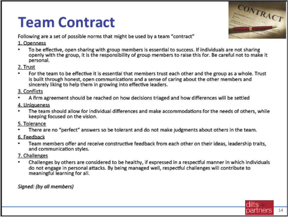 Team Contract Template In Project Management Nichd Connection Nichd Connection Blog