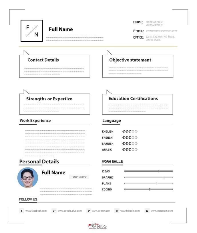 Devops Basic Resume Devops Engineer Resume Template Sample A Comprehensive Guide