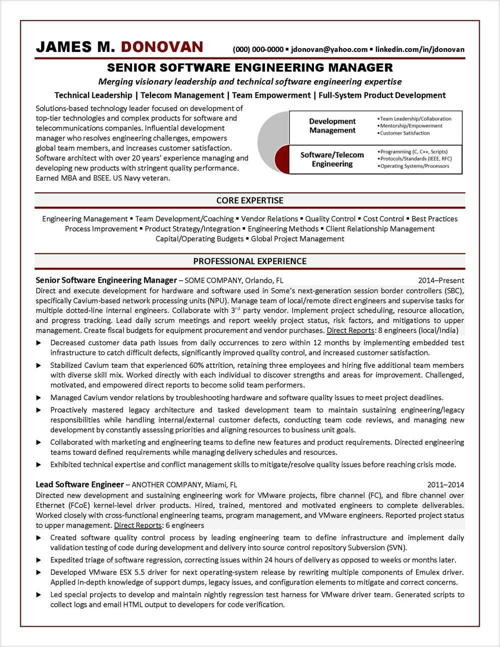 Engineer Coordinator Resume software Engineering Manager Resume Example Distinctive