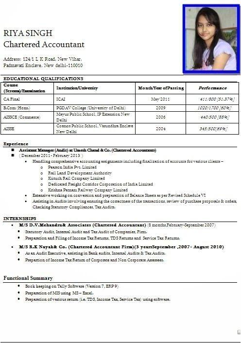 Good Resume for Job Interview Resume format Job Interview format Interview Resume