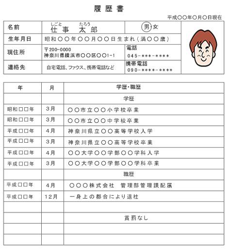 japanese resume rirekisho forms