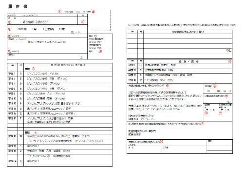 resume writing various countries