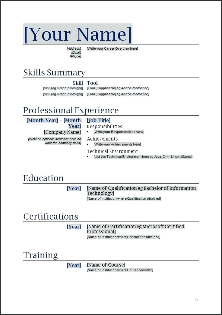 job description template the thriving small business