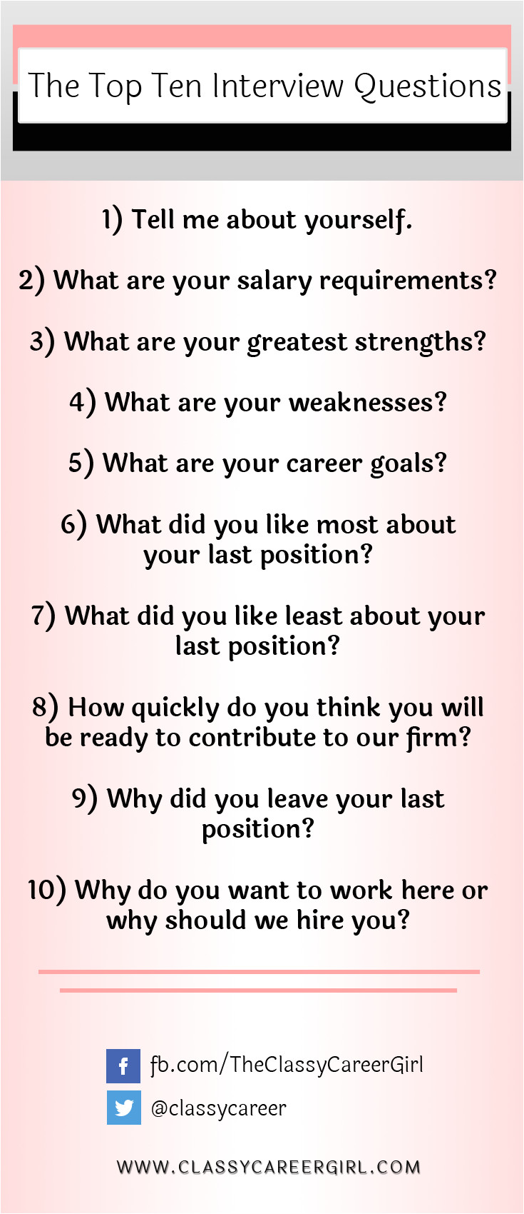 resume writer job interview questions